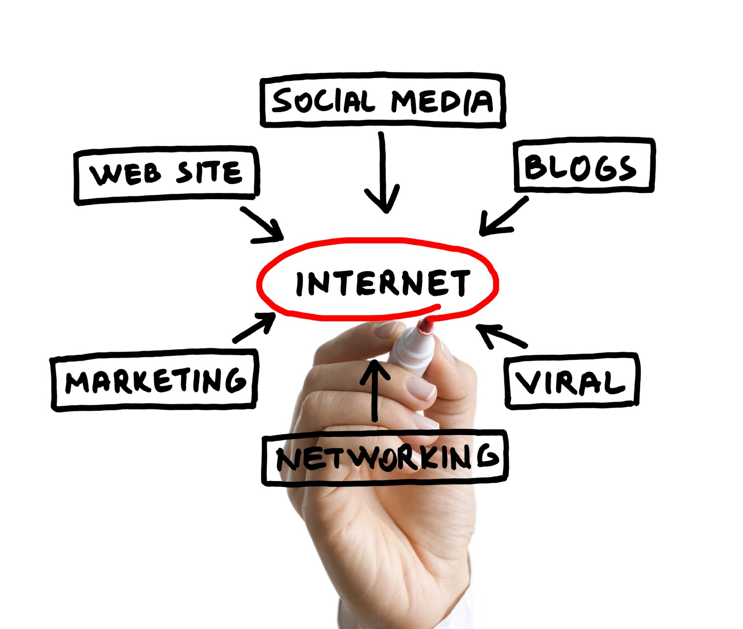 joomlaties-services-internet-marketing-strategies